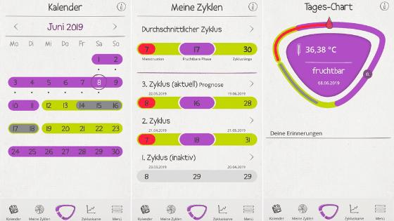 Erfahrungen mit der mySense-App